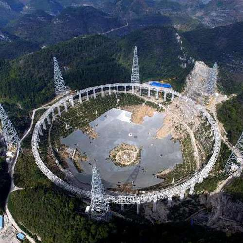 To search Aliens China to relocate 10000 to make way for huge telescope - OMG News in Hindi