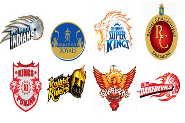 Know full detail about 10 highest paid cricketers of IPL history - Cricket News in Hindi