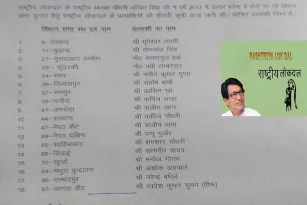RLD released its third list of candidates - Lucknow News in Hindi