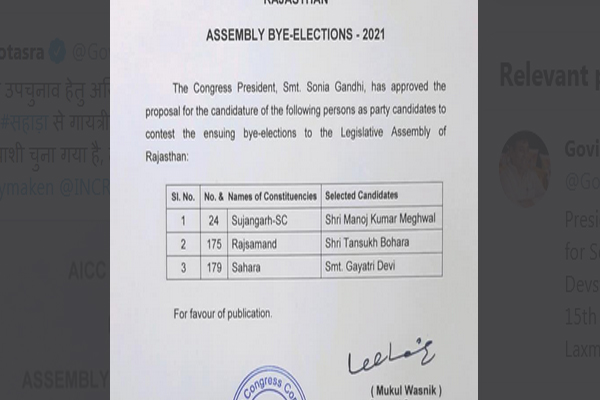 Rajasthan Assembly by-election - Congress candidates declared on 3 assembly seats, see list - Jaipur News in Hindi