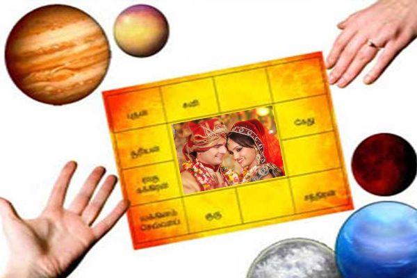 Marriage Karakas and Planetary Positions - Jyotish Nidan in Hindi