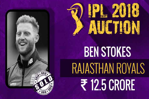 IPL auction 2018 Ben Stokes the most expensive player of the day - Cricket News in Hindi