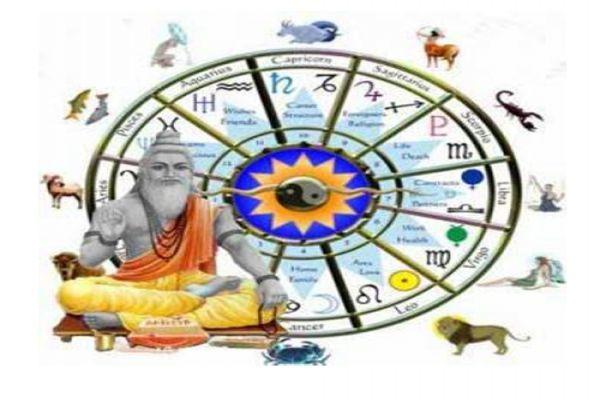 know your future - Jyotish Nidan in Hindi
