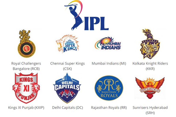 Who sold for the players auction for IPL-2021? - Cricket News in Hindi