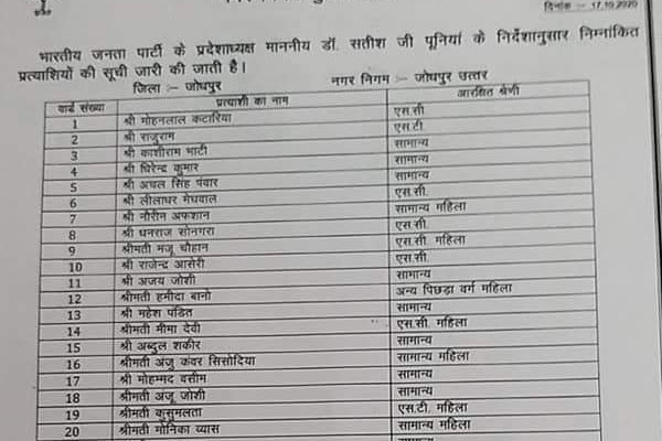 Municipal Corporation Election - BJP releases list of candidates for Jodhpur - Jodhpur News in Hindi